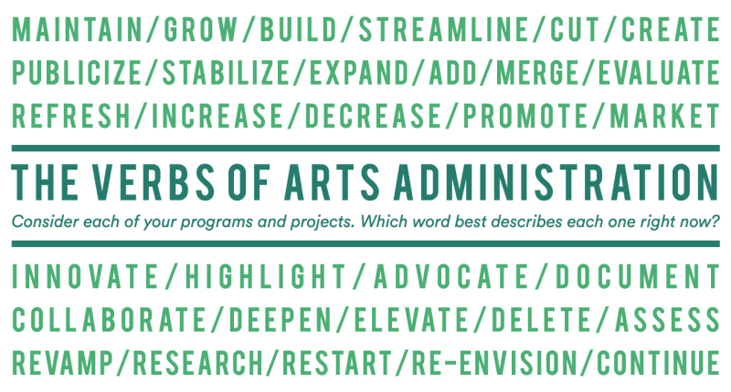 Arts Administration Verbs by Jill Randall