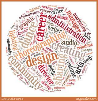 Career word cloud 2